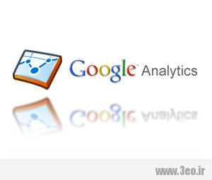tiny-google-analytics-plugin